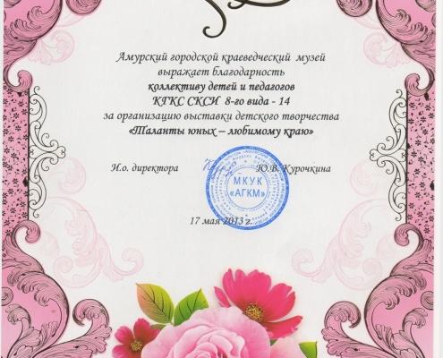 Наши достижения за 2012 год