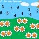 Однозначные и двузначные числа