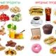«Полезные и вредные продукты»