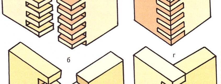Шиповые соединения